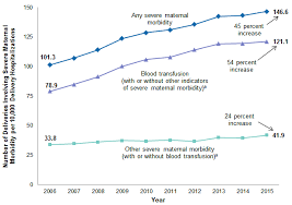 ACBTSA Weighs What Is Tolerable Risk in the U.S. Blood Supply and How That  May Inform Decision-making