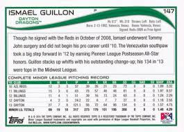 Ismael Guillon Gallery | Trading Card Database