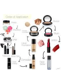 makeup order of application twenty