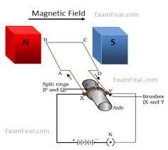 cbse ncert notes cl 10 physics