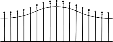 Manor Ball Top Garden Fencing Panel 1830mm 6ft Gap X 625mm High Galvanised Shaped Arched Wrought Iron Metal Fence Railing Mazp04 Amazon Co Uk Garden Outdoors