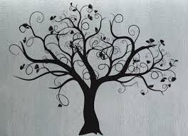 Pin On Family Tree Wall