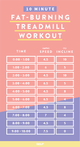 5 treadmill workouts for weight loss self