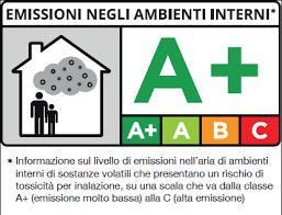 Oikos: eccellenza italiana votata al Green – La Lampada Accesa