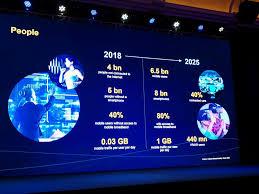 Huawei Analyst Summit Shenzhen 2018