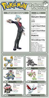 Trainer Profile: Steven Stone by WillDinoMaster55 on DeviantArt