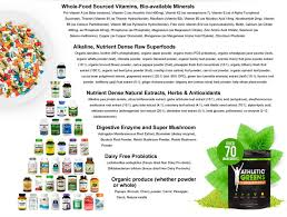 athletic greens review does it