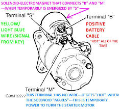 ford explorer starter wiring diagram