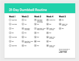 this 31 day dumbbell routine will tone