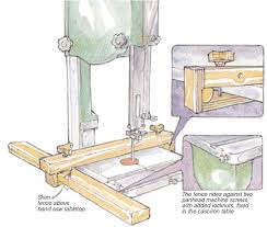 band saw fence woodworking