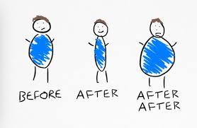care after weight loss surgery