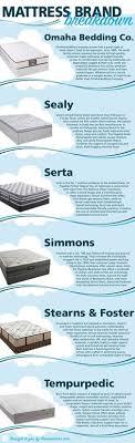mattress box springs mattresses