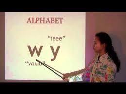 chinese alphabet you