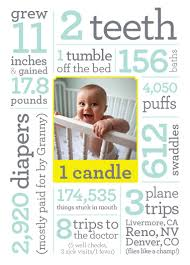 First 1st Birthday Invitation Designed By Www Pamcaperton Com