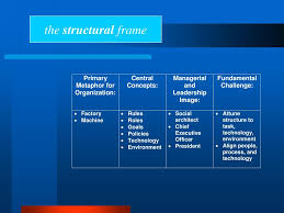 ppt theories of practice the