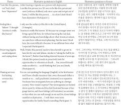 themes corresponding quotes from korean american elderly