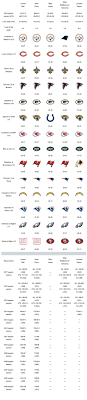 USA TODAY Week 10 NFL picks: Cowboys in ...