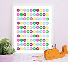 Classroom Art Classroom Posters By Sugarpickle Designs On Zibbet