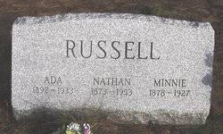 Ada A. Washburn Russell (1892-1933) - Find A Grave Memorial