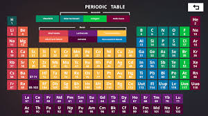 pics photos periodic table hd wallpaper