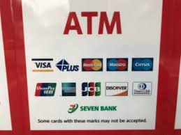 your complete guide to use atms in an