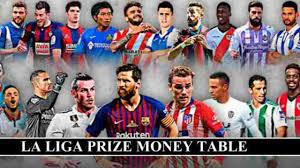 LA Liga Prize Money 2020 (TV Rights Bonus Each club) Revealed