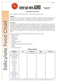salicylate food chart every day with adhd