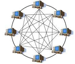 topolgi jaringan mesh