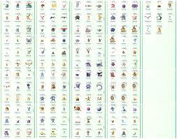 My complete 146 living Pokédex! : TheSilphRoad