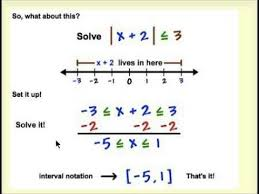 absolute value inequalities less than