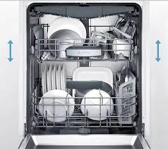 Top 15 máy rửa bát gia đình tốt nhất 2020 tiết kiệm nước giá từ ...