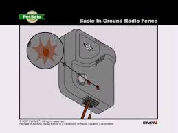 Petsafe Troubleshooting Tips For The In Ground Radio Fence Youtube