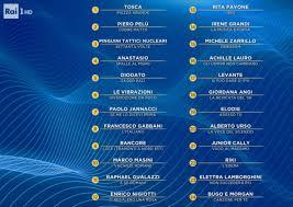 Sanremo 2020, Classifica della Quarta Serata. Leo Gassmann ...