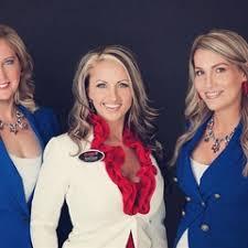 Brandi Smith - Abilene Real Estate Agent | Ratings & Reviews