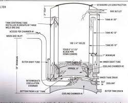 woodwork wood gasifier plans