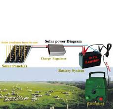 Farm Ranch Agriculture Electric Fence Cattle Horse Electric Fence Energizer Tradekorea
