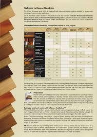 Https Www Hermpac Co Nz Media 6189 Resene Exterior Woodcare Brochure Pdf