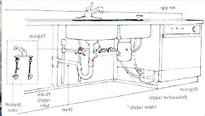 sink parts yane me