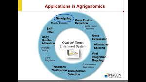 agrigenomics nugen