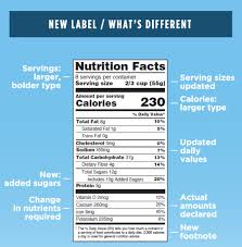 changes to the nutrition facts label fda