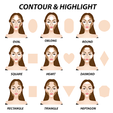 what makeup s do you need to contour