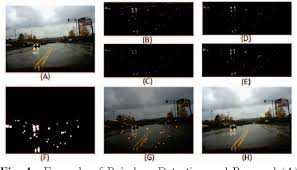 Figure 8 from Raindrop detection and removal using salient visual features  | Semantic Scholar