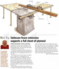 Diy Table Saw Fence Plans