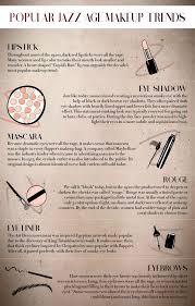 1920s makeup trends wardrobe