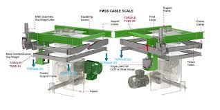 cable flexure suspension scale loss