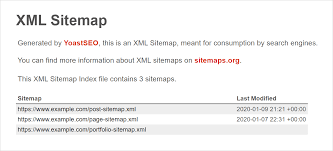 what is an xml sitemap do i need one