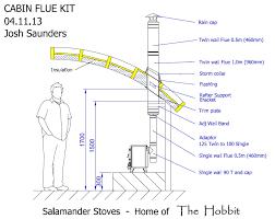 bespoke flue design service for small