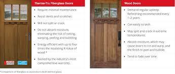 fiberglass therma tru doors
