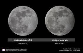 จันทรุปราคาเงามัว เช้ามืด 6 มิ.ย. 63... - NARIT  สถาบันวิจัยดาราศาสตร์แห่งชาติ