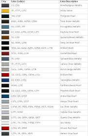 paint color code location audiworld